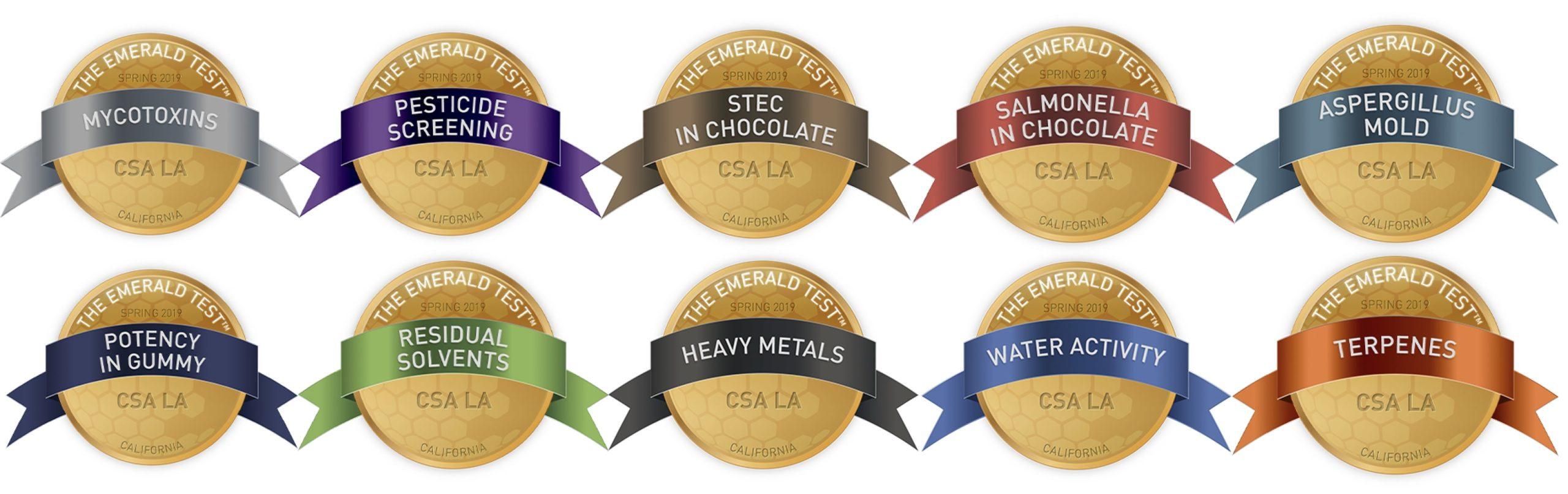 Cannasafe Cannabis Lab Awards